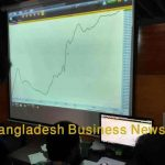 Bangladesh's stocks end higher as sale pressure eases